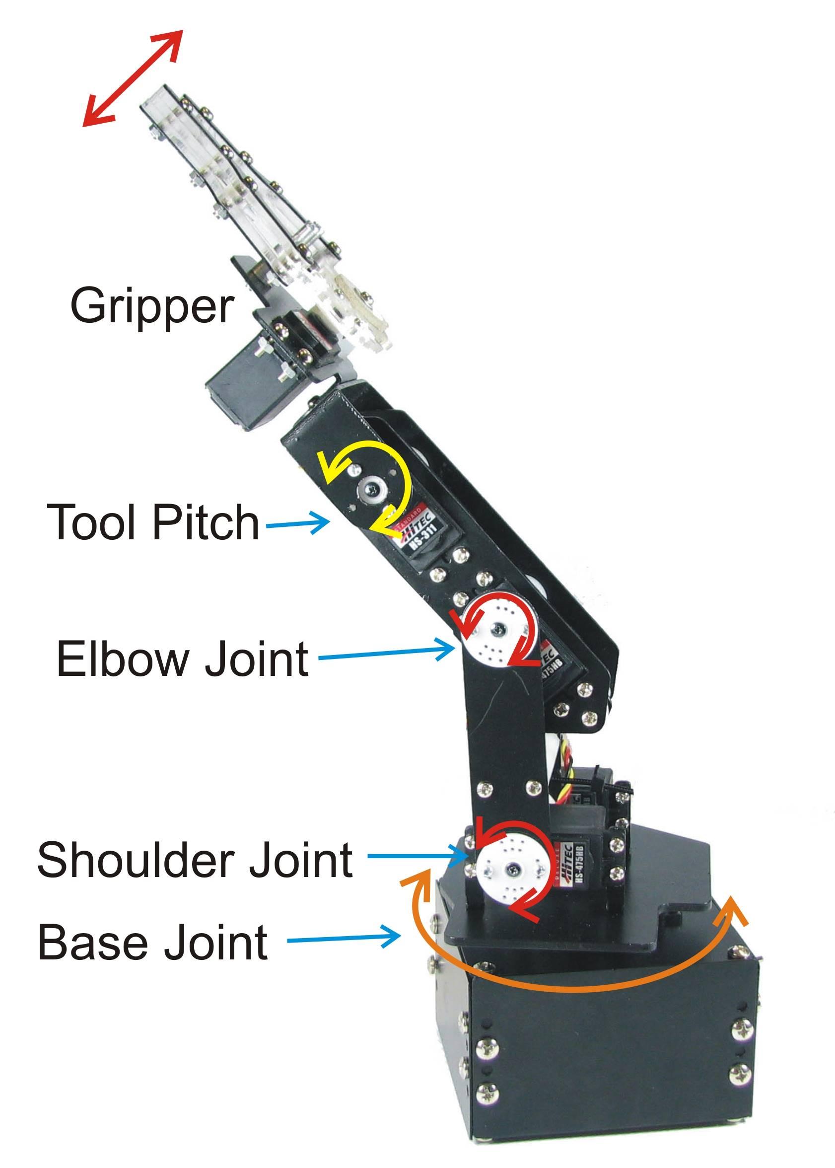 Iarm Robotic Manipulator Iroboticist